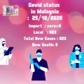 Subhanallah Covid Malaysia pada 25/10/20